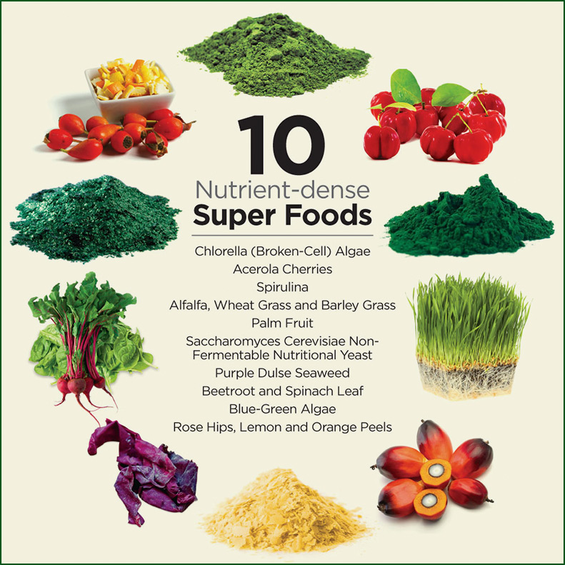 SFP_Ingredients-SuperFoods_PG1_v2